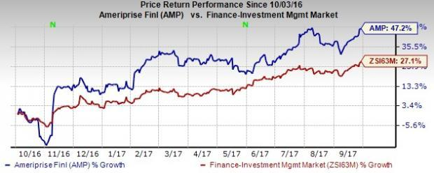 Ameriprise's Ratings Affirmed by A M  Best, Outlook Stable