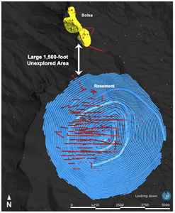 There remains a 1,500-foot area between Rosemont and Bolsa that has not yet been drilled. Three new holes drilled on the western edge of Rosemont intersected high-grade copper mineralization similar to the mineralization intersected at Bolsa, indicating the potential for continuity between the two deposits.