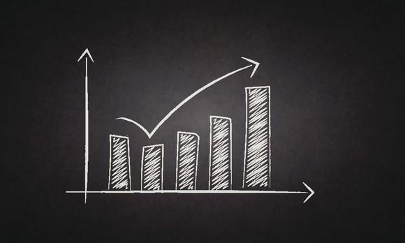A Recovery and Growth bar chart drawn on a blackboard.