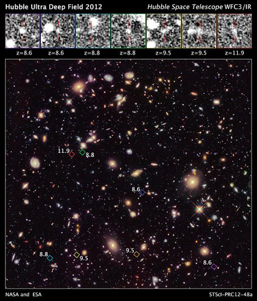 Ancient Galaxy May Be Most Distant Ever Seen
