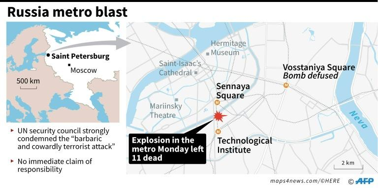 Saint Petersburg bomb blast