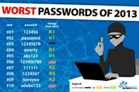 <p>Either they're too simple (and so an open invitation for hackers) or they're too damned complicated to remember (and thus a total hassle). Password-management programs like LastPass, Dashlane, or 1Password help, but not enough. There are half a dozen better security alternatives, from biometrics to physical tokens. Passwords need to die a quick — and ideally painful — death. <i>(Photo: Yahoo Canada)</i></p>