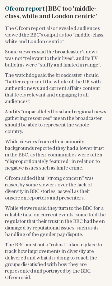 Ofcom report | BBC too 'middle-class, white and London centric'