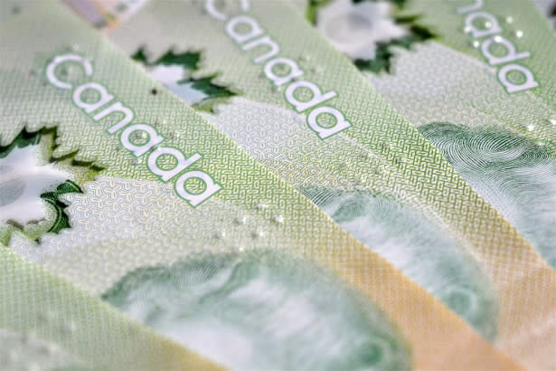 Great Setups with Canadian Dollar