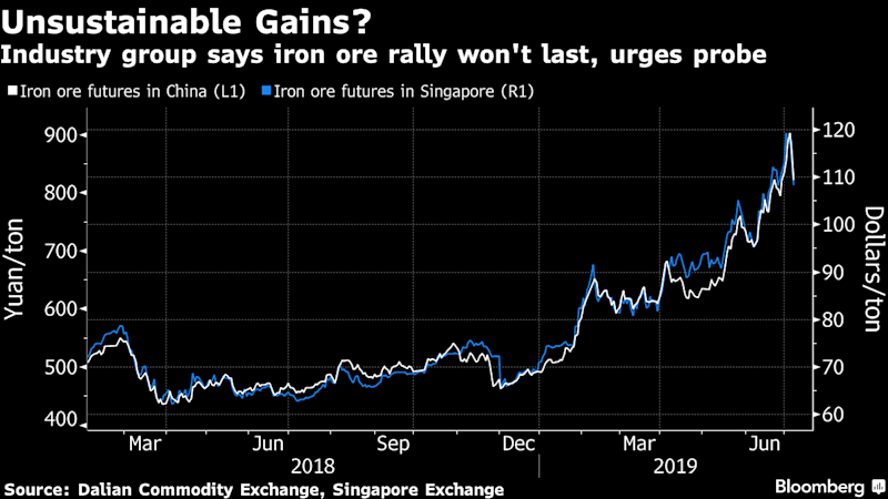 Iron ore surges as global supply fails to meet Chinese demand