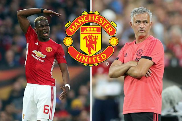 Paul Pogba and Jose Mourinho's tense relationship has surfaced again ahead of the new season