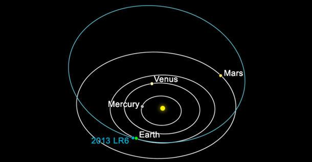 Astronomers catch 10-metre asteroid trying to sneak past Earth