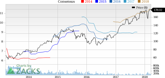 Enbridge (ENB) reported earnings 30 days ago. What's next for the stock? We take a look at earnings estimates for some clues.