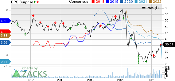 Phillips 66 Partners LP Price, Consensus and EPS Surprise
