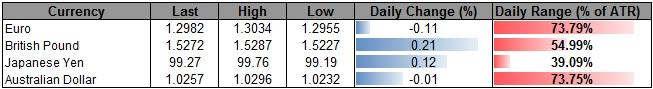 Forex_USDOLLAR_to_Consolidate_Ahead_of_1Q_GDP-_10600_Still_in_Sight_body_ScreenShot181.png, USDOLLAR to Consolidate Ahead of 1Q GDP- 10,600 Still in Sight