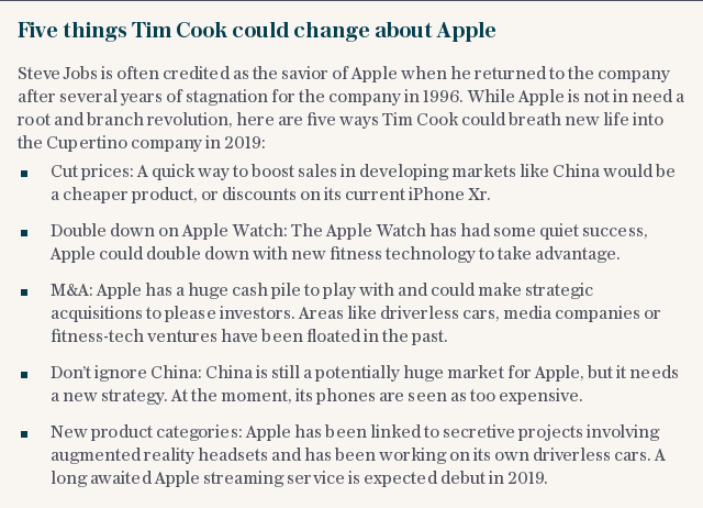 Five things Tim Cook could change about Apple