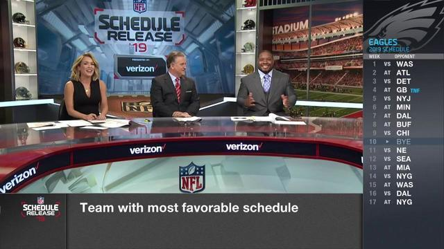 NFL Network's Maurice Jones-Drew, Steve Mariucci and Colleen Wolfe discuss which teams they believe have the most favorable schedules in 2019.