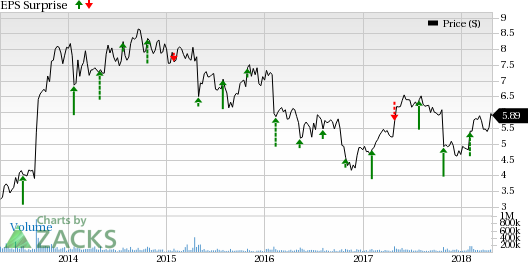 Higher revenues are likely to aid Nokia (NOK) to surpass earnings estimates in the to-be-reported quarter.