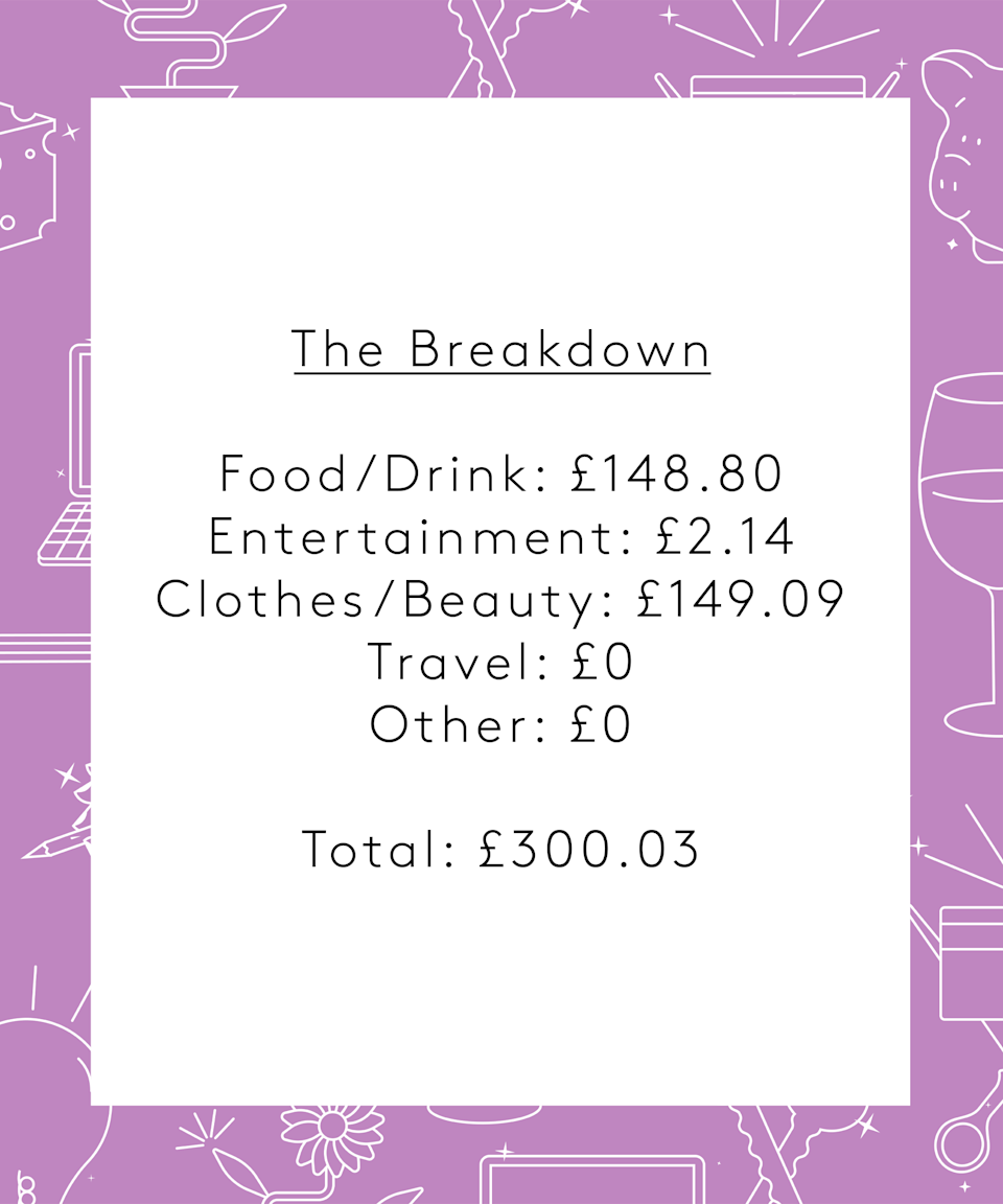 """<strong>The Breakdown<br><br></strong>Food/Drink: €174.17/£148.80<br>Entertainment: €2.50/£2.14 (I did not win the prize FYI)<br>Clothes/Beauty: €174.50/£149.09<br>Travel: €0/£0<br>Other: €0/£0<br><br><strong>Total: €351.17/£300.03</strong><br><br><strong>Conclusion</strong><br><br>""""This week was pretty typical other than getting my hair done, which obviously was a large chunk of my spending. Lockdown really made me think about how I spent money on clothes or kind of frivolously and I do think I value experiences and being around people now much more than I did before. I think I've realised that a lot of the time when I buy coffee or a snack it's to get out of the house/office rather than because I really want them – although coffee at the office is terrible, which adds to the purchasing. <br><br>Summer in law firms can be quite quiet as lots of people take holidays so not being overloaded with work this week has been lovely. Long may it last! This was a very fun exercise in keeping tabs on my spending and it's made me think even more about how I want to invest some of my savings going forward."""""""