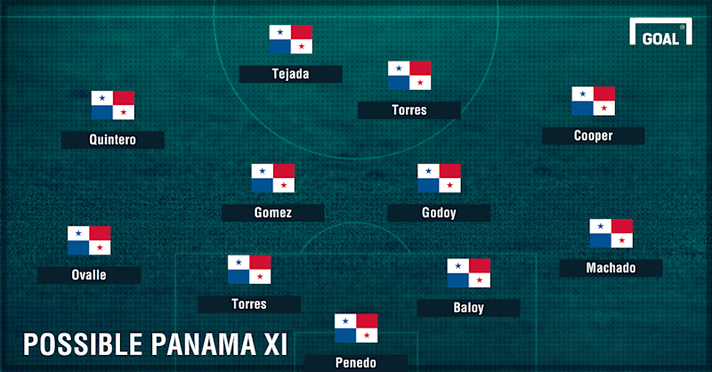 GFX Panama XI vs. USA 0328207