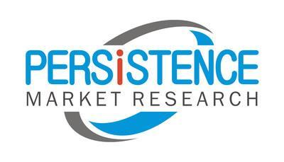 Persistence_Market_Research