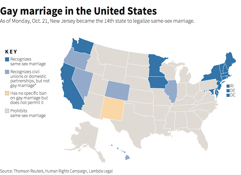 laws allowing gays and lesbians to marry
