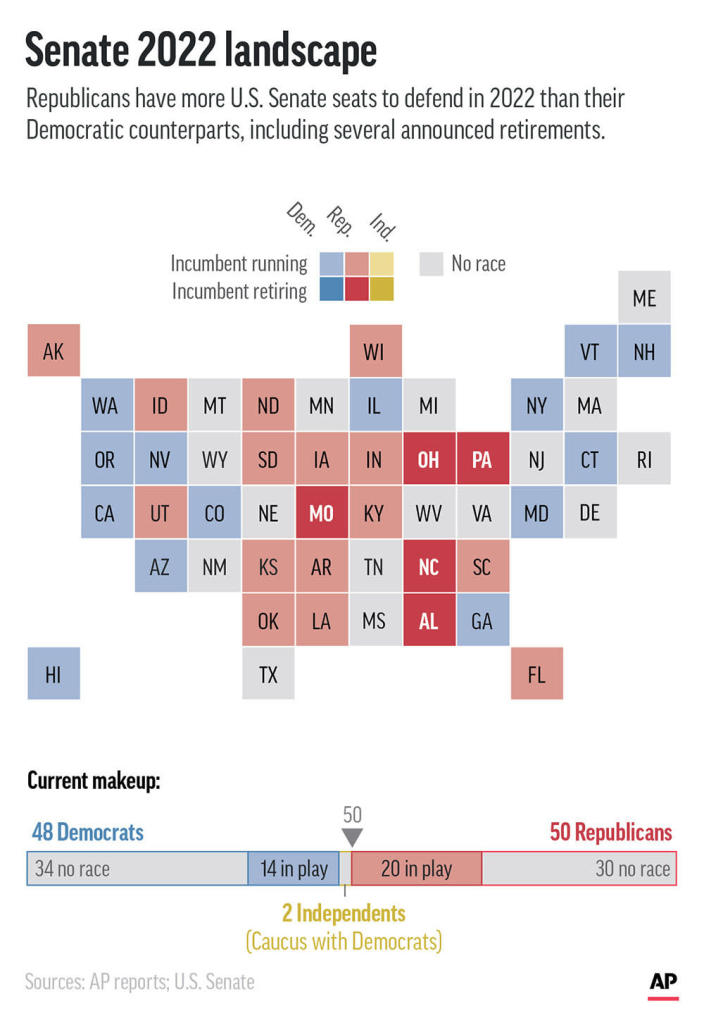 U.S. Senate seats up for election in 2022. (AP Graphic)
