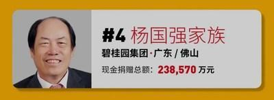 The 2021 Forbes China Philanthropy List (PRNewsfoto/Country Garden Holdings)
