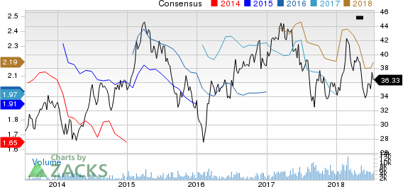 Top Ranked Income Stocks to Buy for July 16th:Cinemark Holdings, Inc.(CNK)