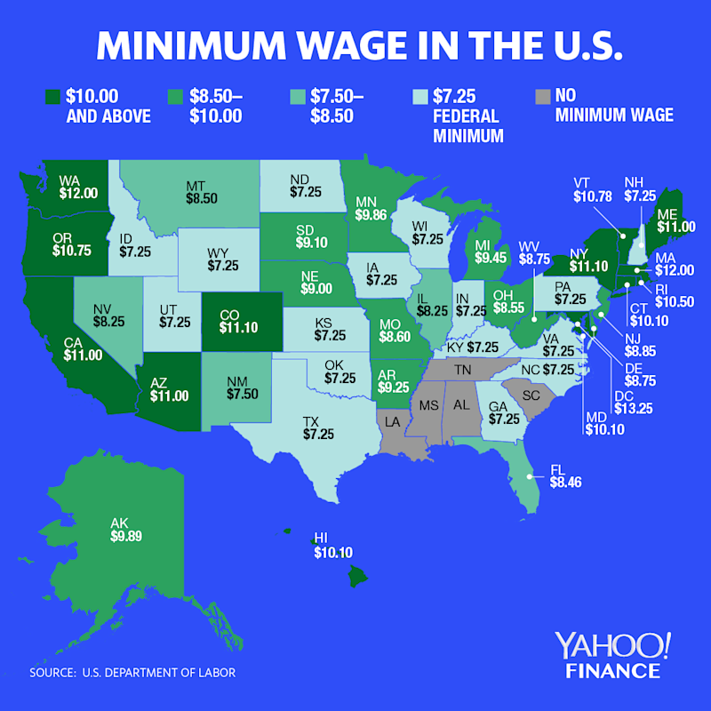 Minimum wage across the United States.