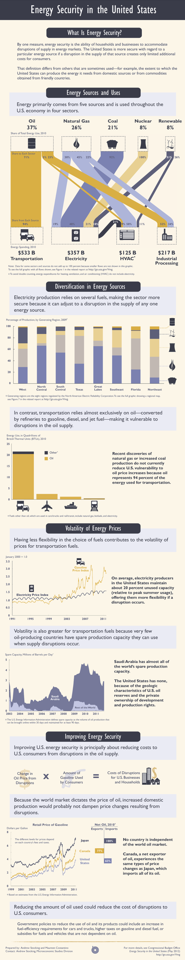 43232-infographic-EnergySecurity.png