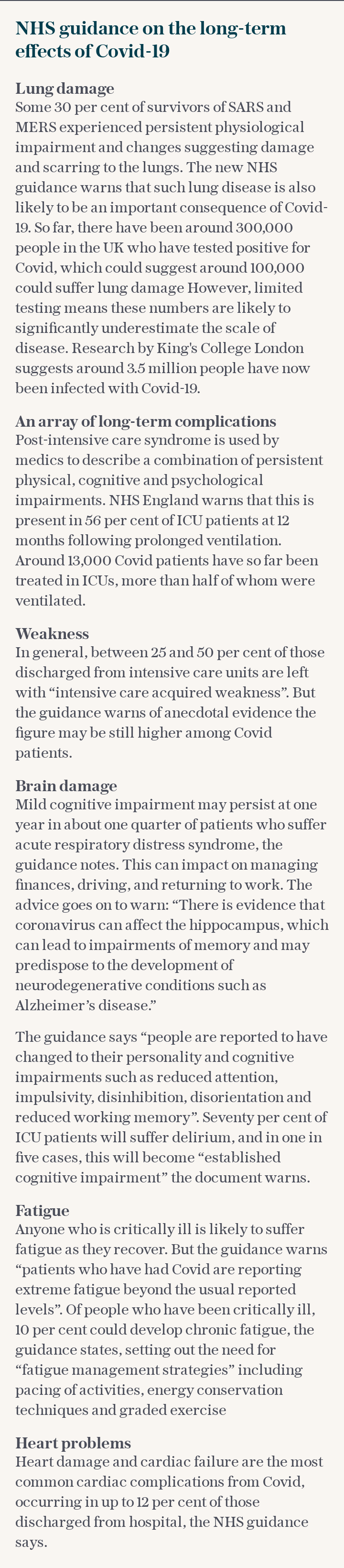 The NHS guidance on the long-term effects of Covid-19