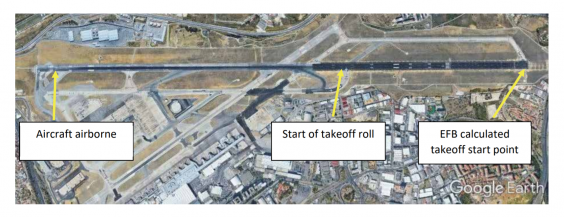 A graphic from the AAIB shows where the plane entered the runway and where the pilot had taken his calculations (AAIB)