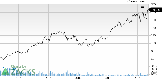 Textron (TXT) reported earnings 30 days ago. What's next for the stock? We take a look at earnings estimates for some clues.
