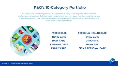 p and g product