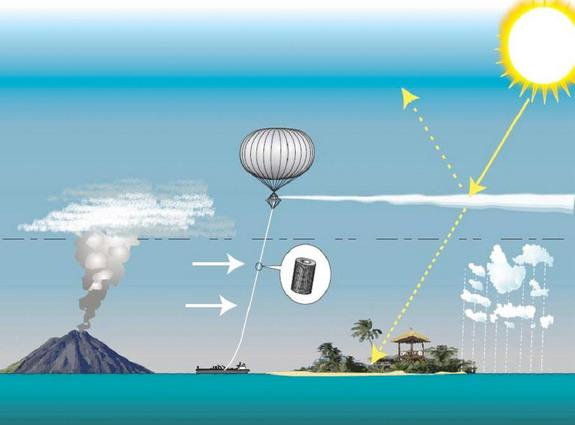 Incredible Technology: How to Engineer the Climate