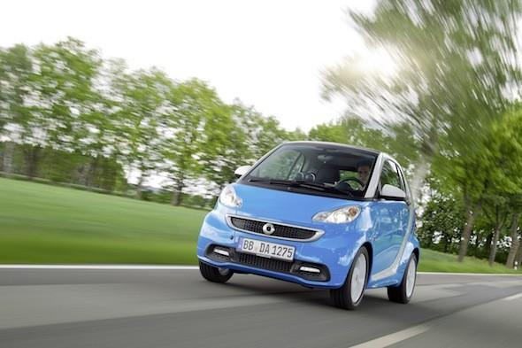 Smart Fortwo slammed by owners