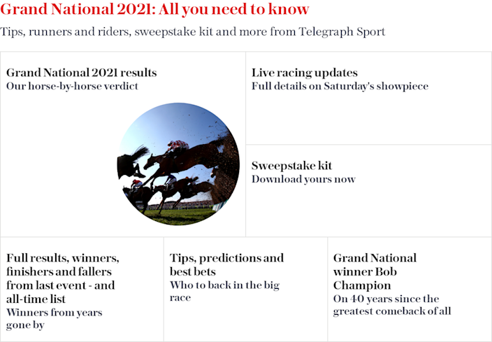 Grand National 2021: All you need to know
