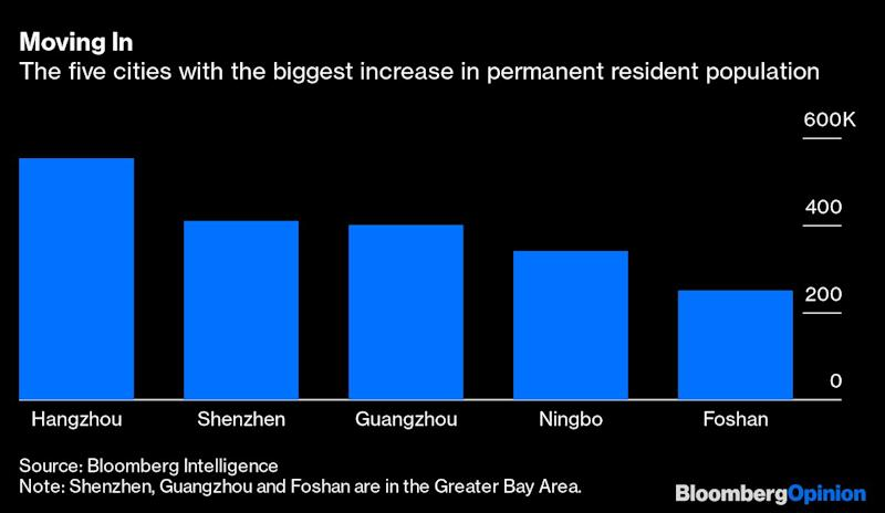 Revenge Doesn't Explain Rise in Chinese Property Prices
