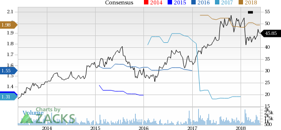 Omnicell (OMCL) reported earnings 30 days ago. What's next for the stock? We take a look at earnings estimates for some clues.