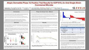 Data presented at the International Society of Atopic Dermatitis (ISAD) Hybrid Meeting 2021