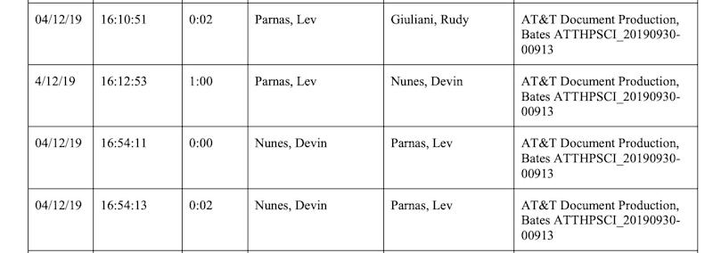 The House Intelligence Committee's impeachment report included call logs showing contacts between Nunes and Lev Parnas, a Giuliani associate who sought to help dig up dirt in Ukraine on Trump's political rivals. (Photo: House Permanent Select Committee on Intelligence and AT&T)