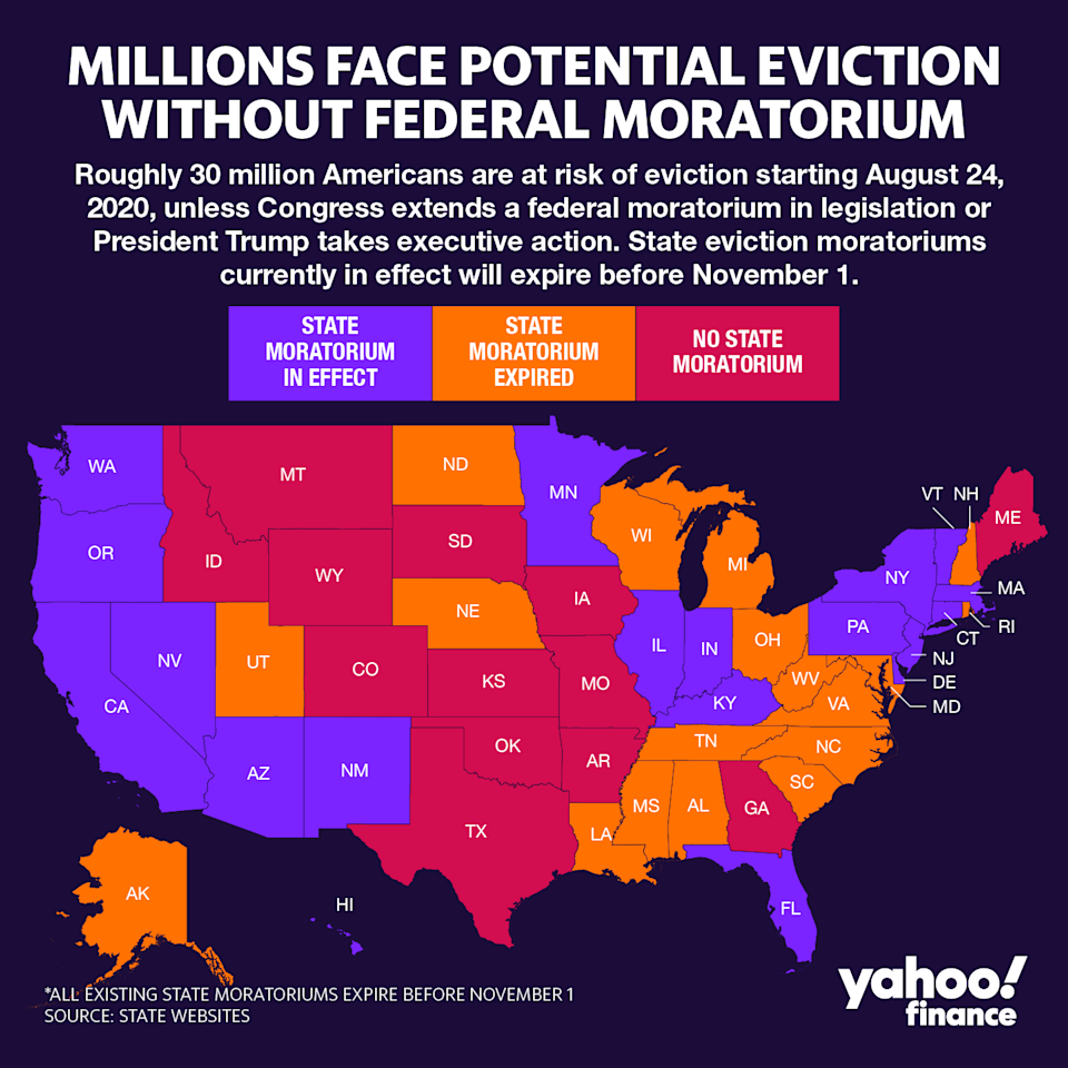 More than 30 million Americans are at risk of evictions starting August 24th, 2020, according to the COVID-19 Eviction Project. (Graphic: David Foster)