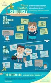 New Research and Infographic: Vacation Much More Important Than 'Nice to Have'
