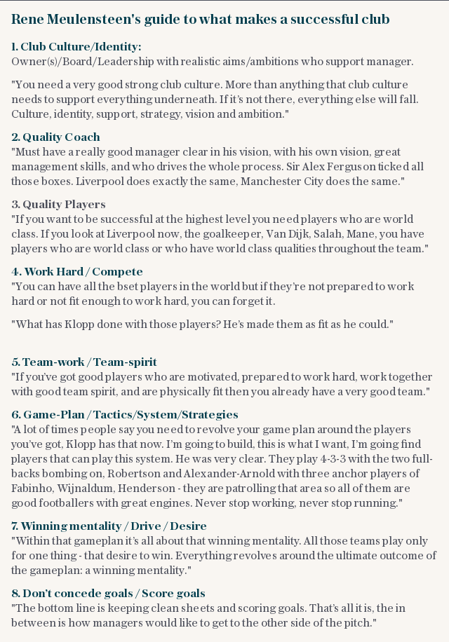 Rene Meulensteen's guide to what makes a successful club