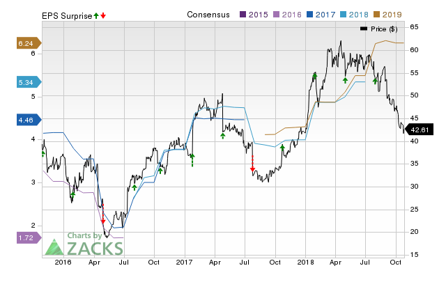 Seagate (STX) doesn't possess the right combination of the two key ingredients for a likely earnings beat in its upcoming report. Get prepared with the key expectations.