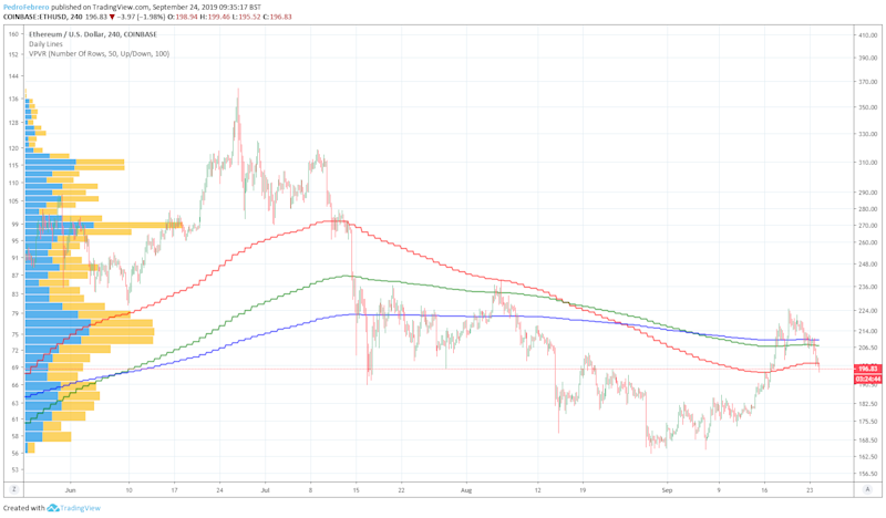 Latest Ethereum price and ysis (ETH to USD) on map of mas, map of nam, map of ire, map of gha, map of pak, map of swe, map of middle english, map of wynn, map of vir, map of arg, map of ane, map of chi, map of ita, map of gam, map of fiji, map of ooh, map of alg, map of ger,