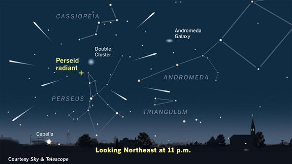 This sky map shows the radiant of the Perseid meteor shower from the constellation Perseus in the northeastern sky during the meteor display's peak on Aug. 12 and 13, 2015. The Perseids appear to radiate out from a point on the border of conste