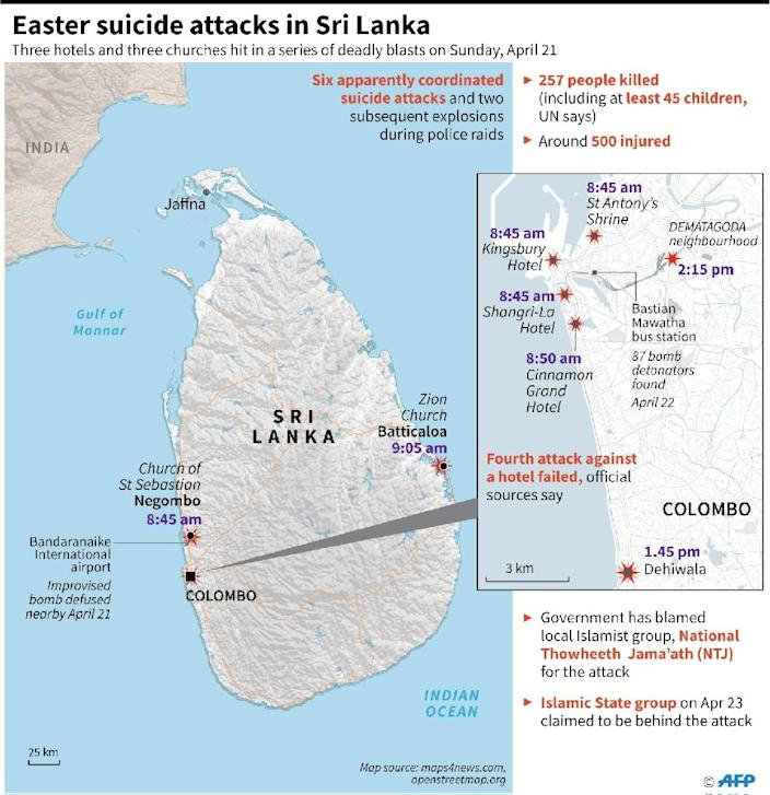 Updated graphic on the April 21 Sri Lanka attacks, which left 257 people dead. (AFP Photo/Simon MALFATTO)