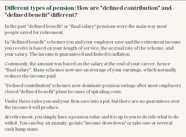 Different types of pension | How are defined contribution and defined benefit different?