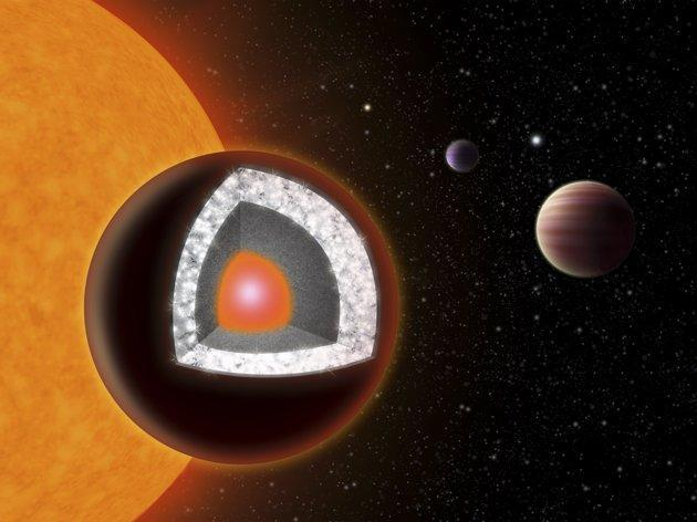 This handout illustration obtained by Reuters October 11, 2012, shows the interior of the planet 55 Cancri e - an extremely hot planet with a surface of mostly graphite surrounding a thick layer of diamond, below which is a layer of silicon-based minerals and a molten iron core at the center. REUTERS/Haven Giguere/Yale University/Handout