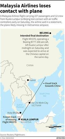 Map showing known track and intended flight path of Malaysia Airlines flight MH370 which went missing carrying 239 passengers and crew on Saturday. REUTERS