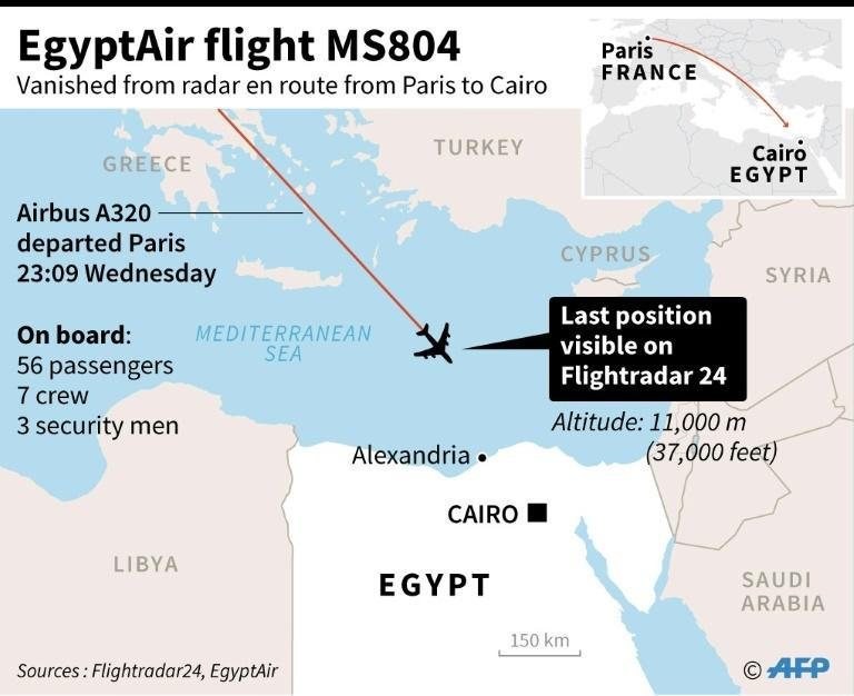 The airline lost contact with the flight about 280 kilometres (175 miles) north of the Egyptian coast