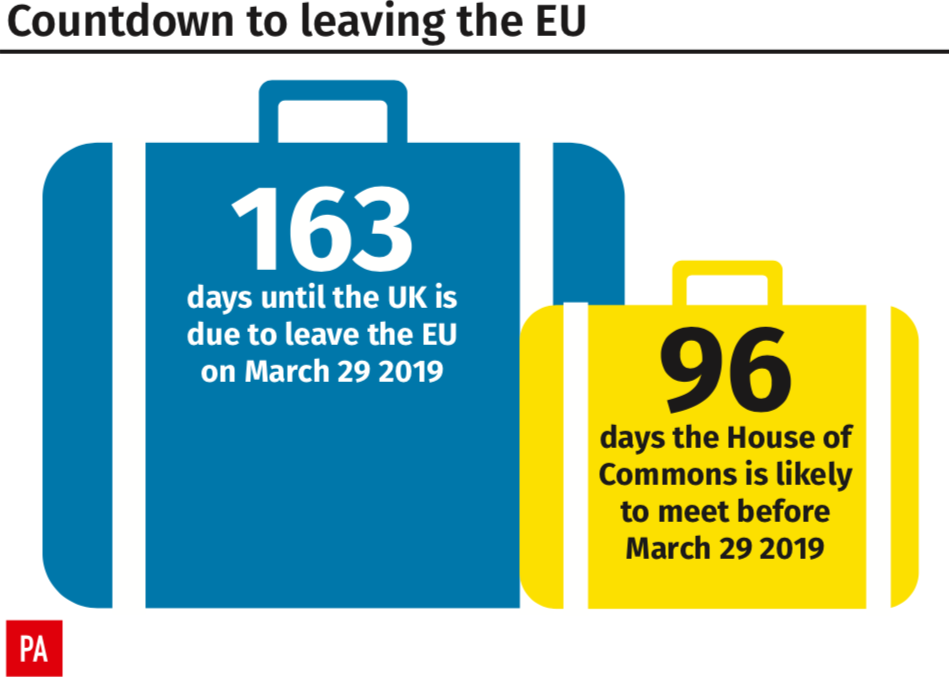 <em>The clock is ticking on Britain's exit from the EU (PA)</em>