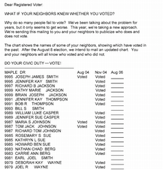 A sample mailing to pressure people to vote